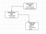 AmmoDraft1.png