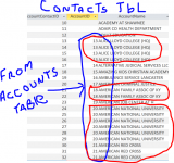 Contacts_tbl.PNG